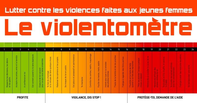 violences-couple-violentometre